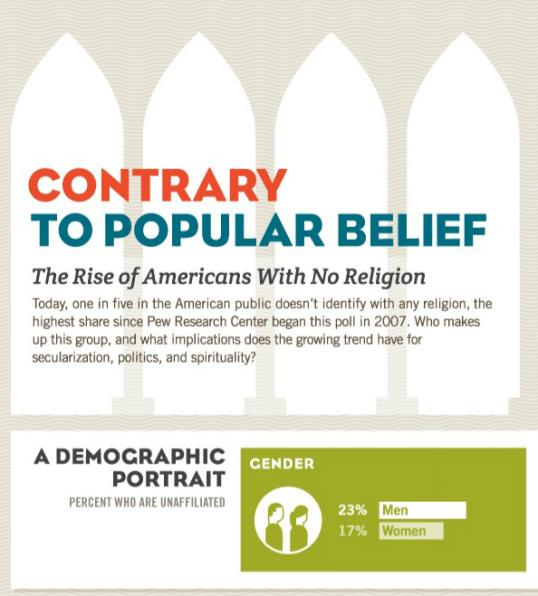 Image: Religious Americans / Courtesy of Good.is, http://aka.ms/good