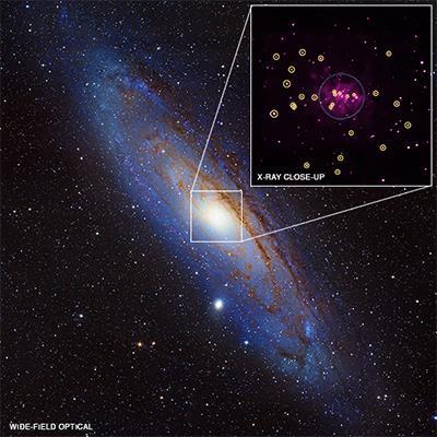 X-ray (NASA/CXC/SAO/R.Barnard, Z.Lee et al.), Optical (NOAO/AURA/NSF/REU Prog./B.Schoening, V.Harvey; Descubre Fndn./CAHA/OAUV/DSA/V.Peris)