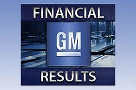 GM financial results (c) GM