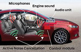 Noise cancellation on the 2013 Ford Fusion Hybrid (c) Ford