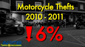 NICB 2011 motorcycle theft statistics. Image by NICB.