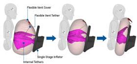 Chevy Cruze flexible venting air bag. Image by GM.