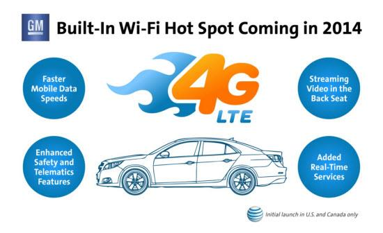 GM and AT&T 4G LTE. Image by GM.