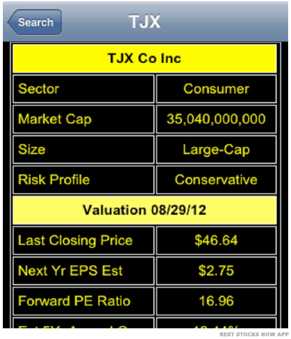 TheStreet.com TJX 1