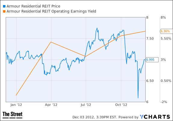 capital gains chart 2