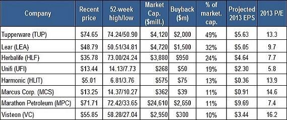 buyback 2