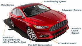 2013 Ford Fusion Driver Assists. Photo by Ford.